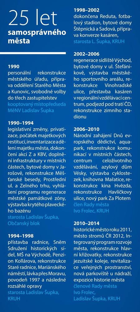 25 let samosprávného města Uherské Hradiště