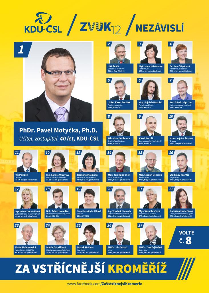 Kandidátka koalice